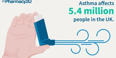 Illustration hand holding inhaler - with text Asthma affects 5.4 million people in the UK